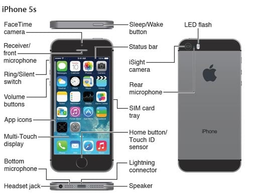 iphone 5s user guide